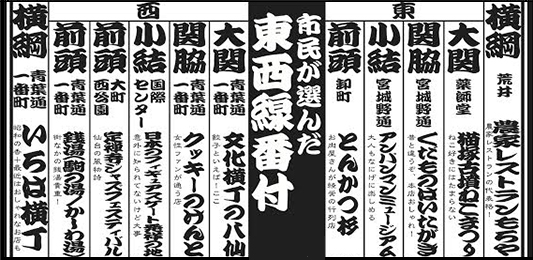 仙台市地下鉄東西線番付